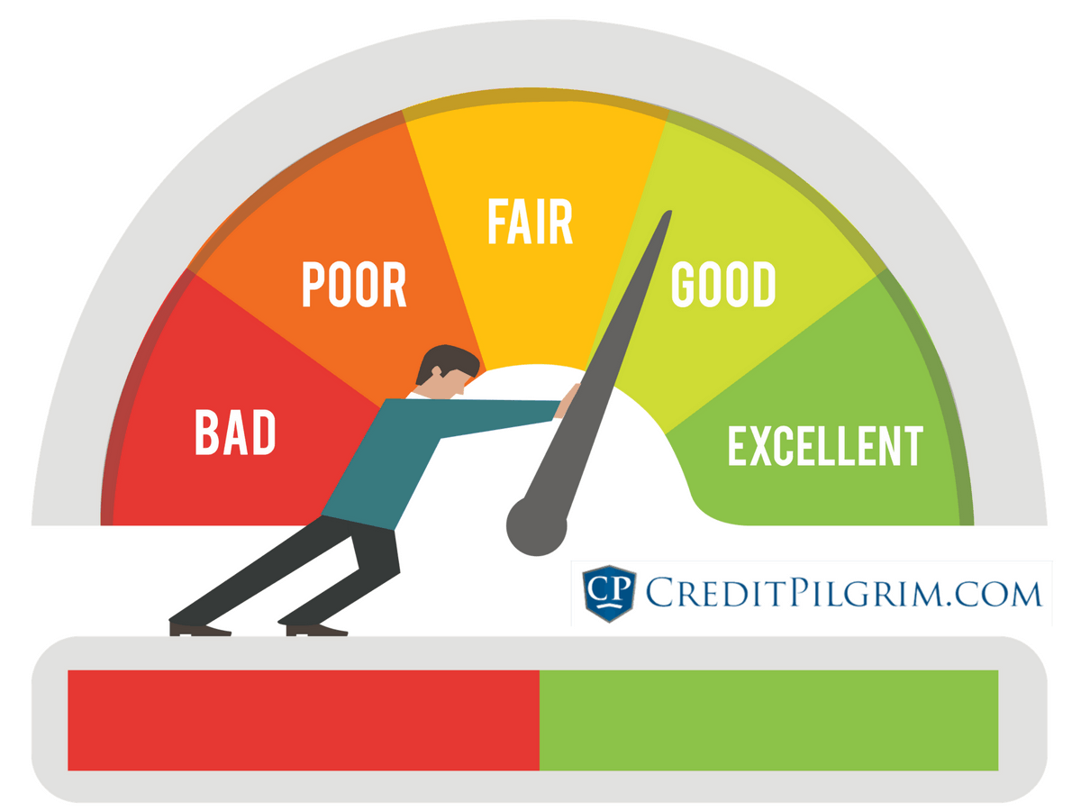 what does a credit guide include