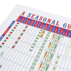 poster melbourne seasonal food guide