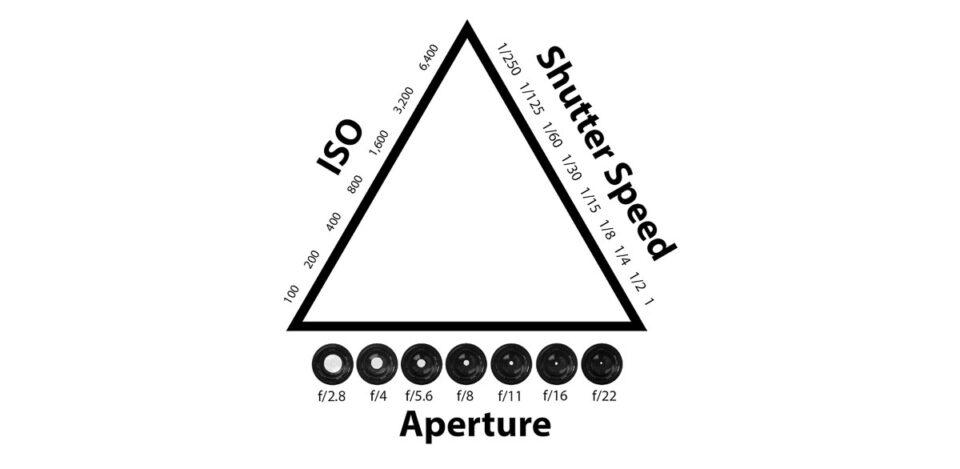 iso aperture shutter speed guide