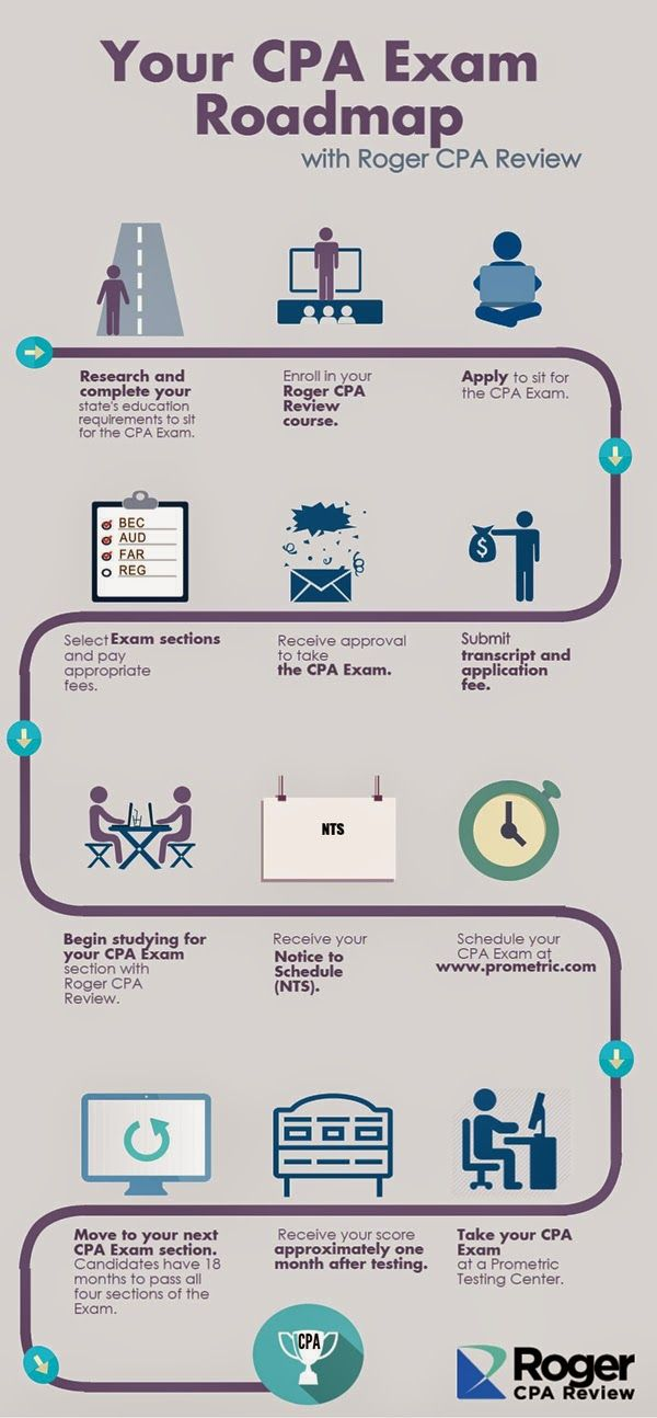 cpa australia master tax guide