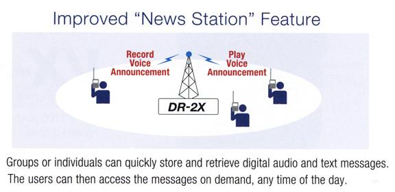 dr-1x voice guide unit fvs-2