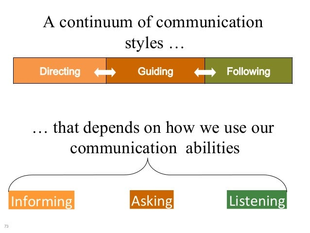 directing vs guiding communication style