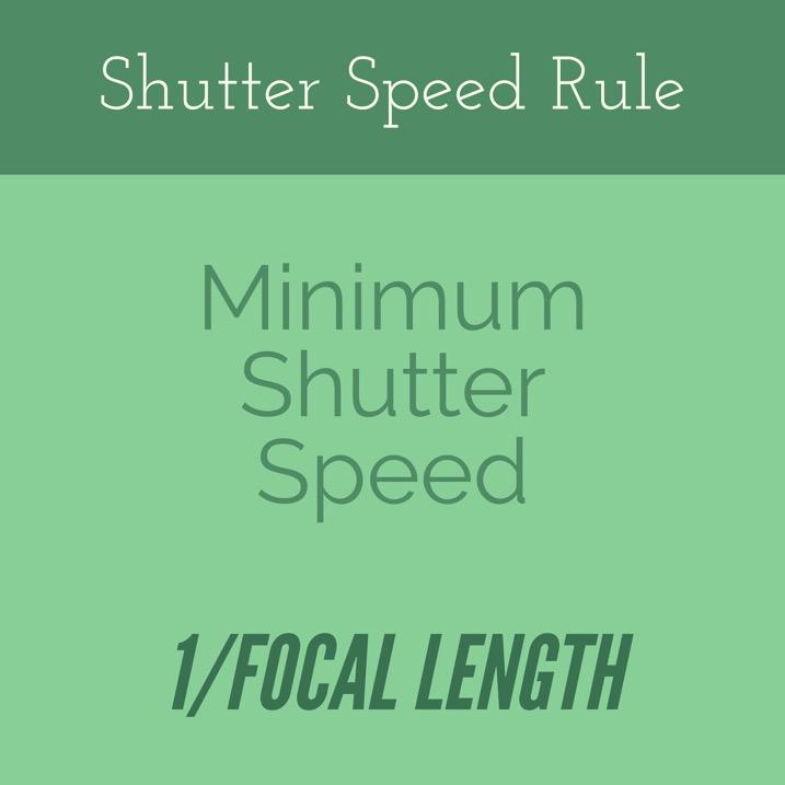 understanding shutter speed a beginners guide