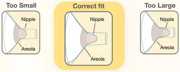 breast pump spectra sizing guide