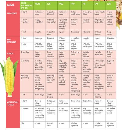 pregnancy nutrition guide second trimester