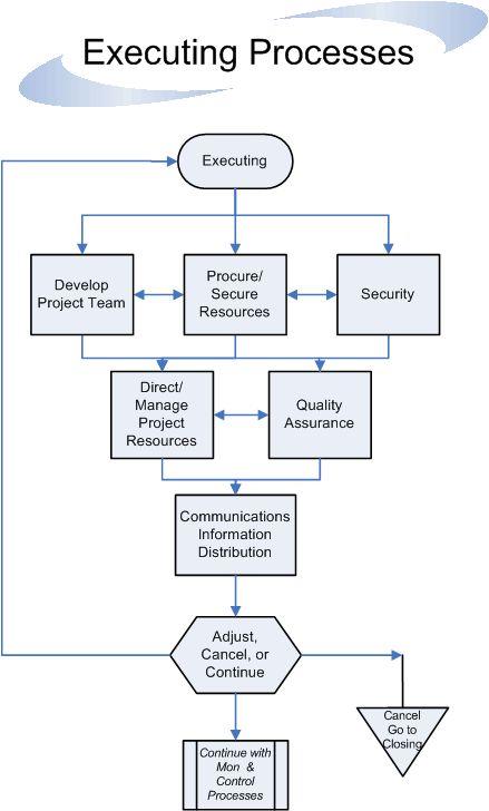 abb ellipse software admin guide