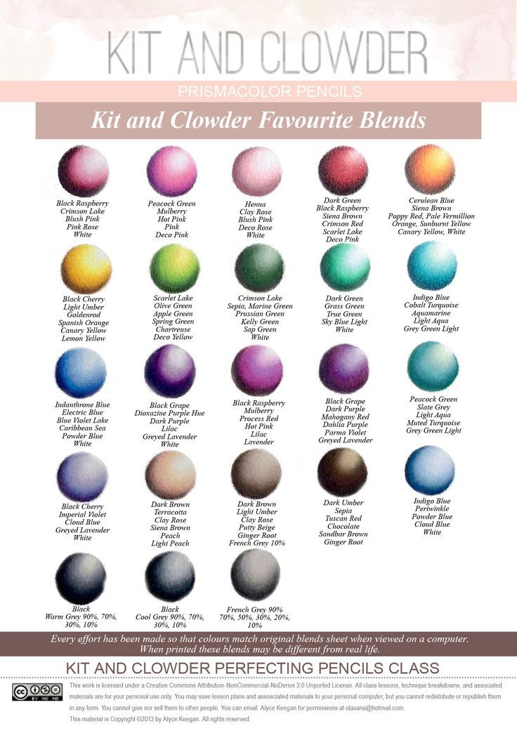 color and shading guide watercolor anime