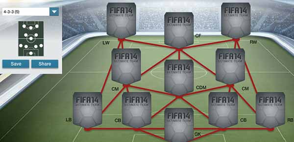 formation guide fifa 17 reddit