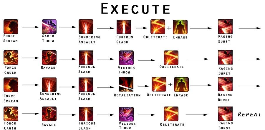 vengeance juggernaut 5.0 guide