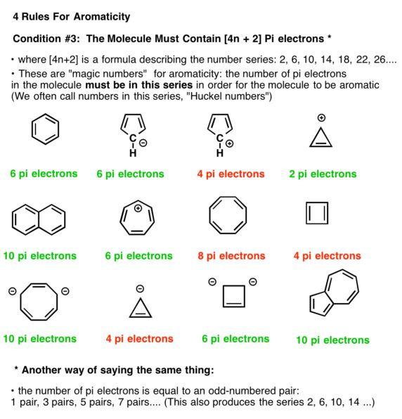 master organic chemistry study guides free