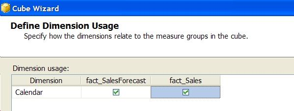 sql server guid auto generated